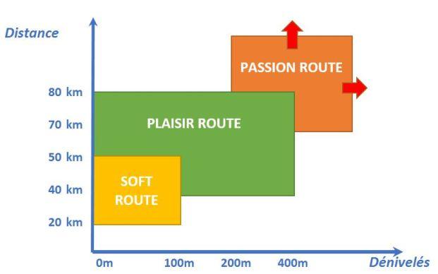 courbe_profil_route